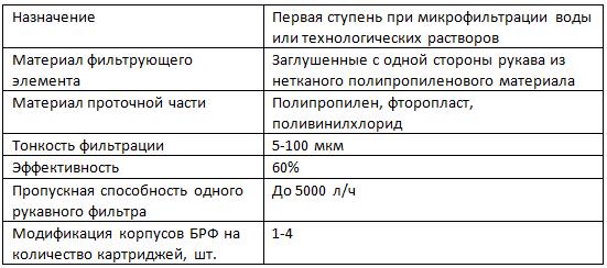 tabl_4